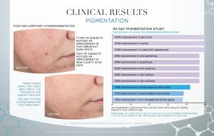 pigmentation-clinical-study-results